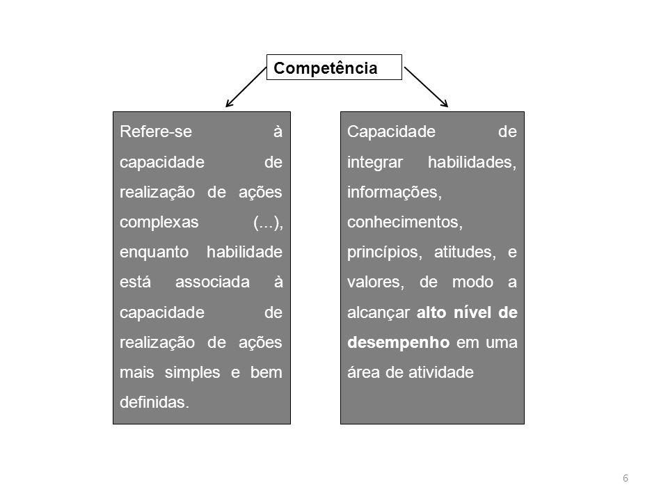 Refere-se à capacidade de realização de ações complexas (