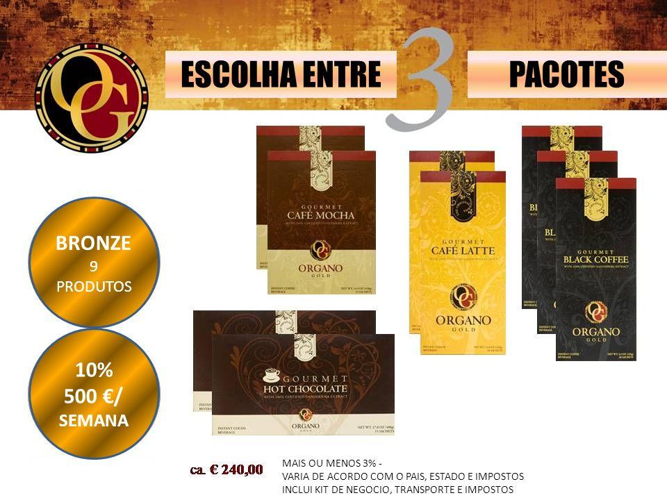 ESCOLHA ENTRE PACOTES BRONZE 10% 500 €/ SEMANA 9 PRODUTOS