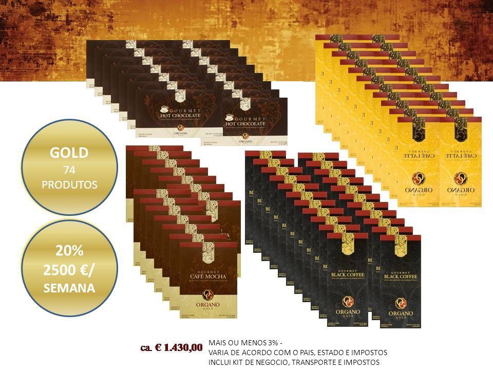 GOLD 20% 2500 €/ SEMANA 74 PRODUTOS MAIS OU MENOS 3% -