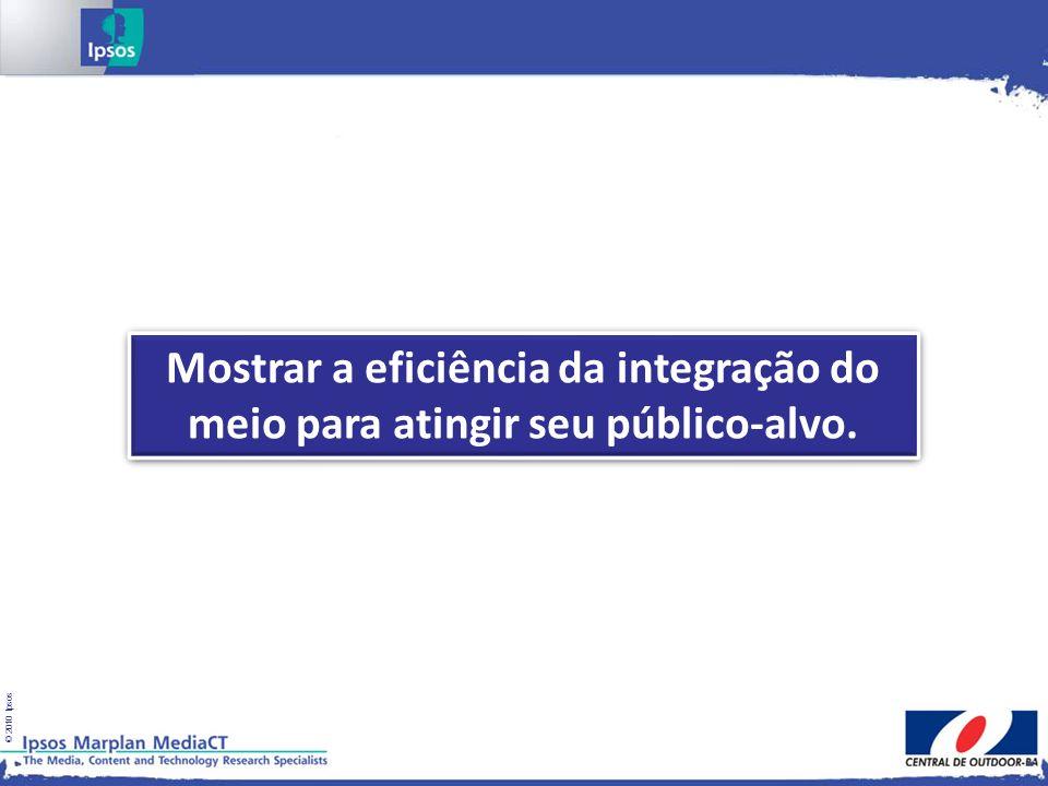 Mostrar a eficiência da integração do meio para atingir seu público-alvo.