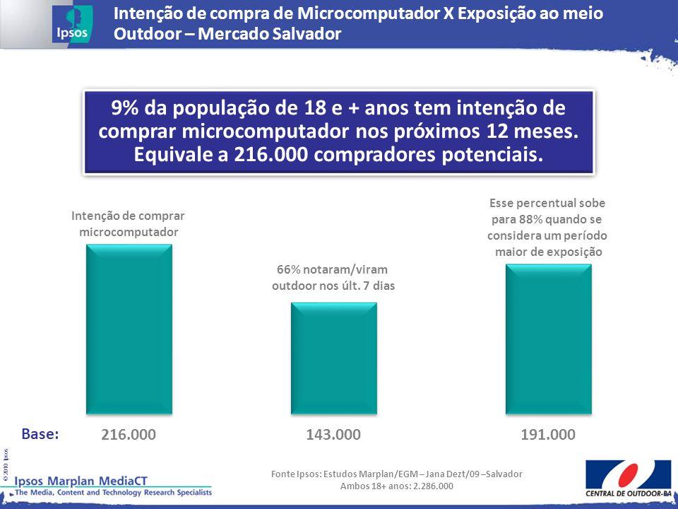 Fonte Ipsos: Estudos Marplan/EGM – Jana Dezt/09 –Salvador