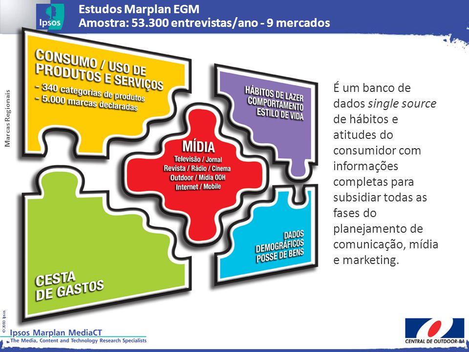 Estudos Marplan EGM Amostra: 53.300 entrevistas/ano - 9 mercados