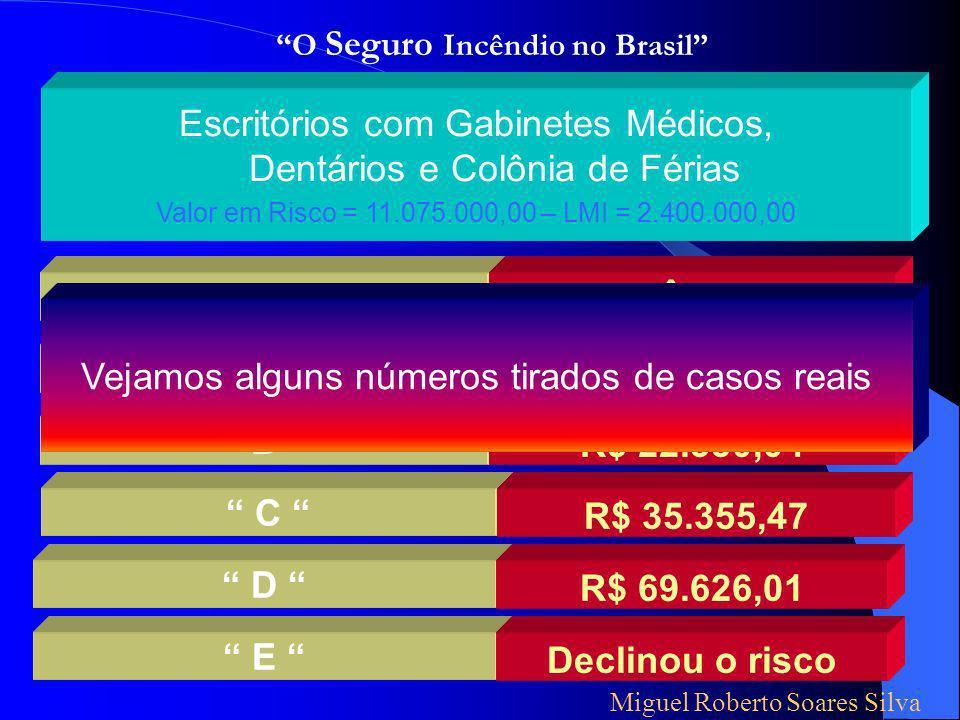 Escritórios com Gabinetes Médicos, Dentários e Colônia de Férias