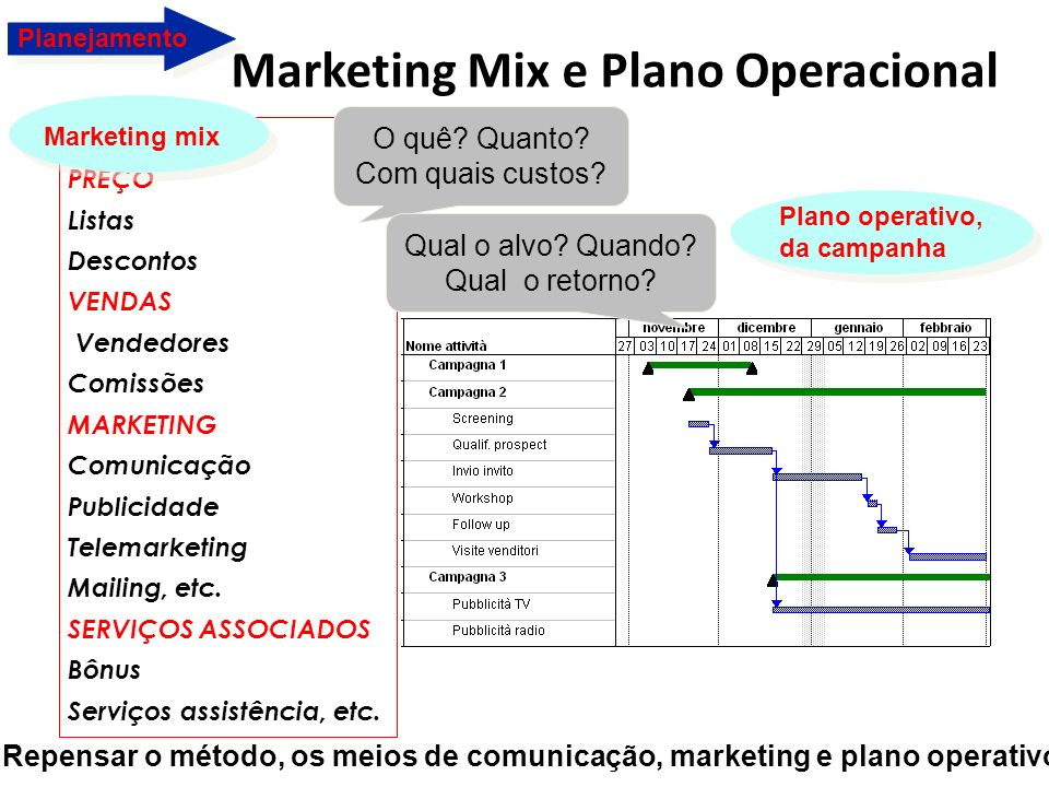 Marketing Mix e Plano Operacional