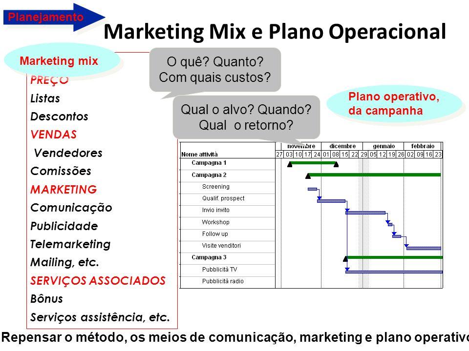 Marketing Mix e Plano Operacional