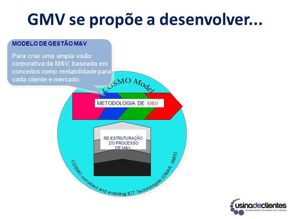 GMV se propõe a desenvolver...