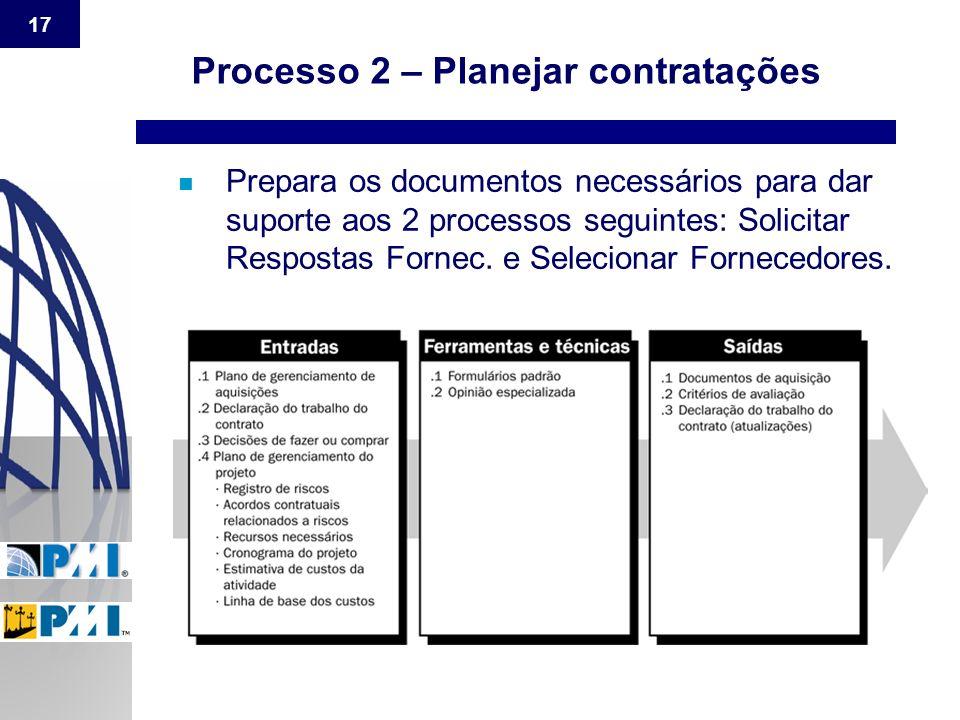 Processo 2 – Planejar contratações