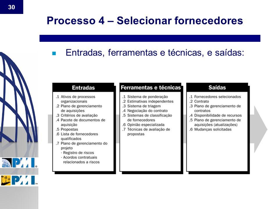 Processo 4 – Selecionar fornecedores