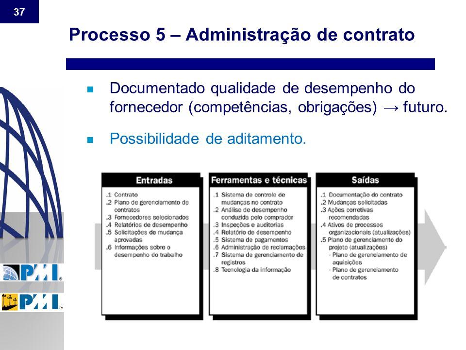 Processo 5 – Administração de contrato