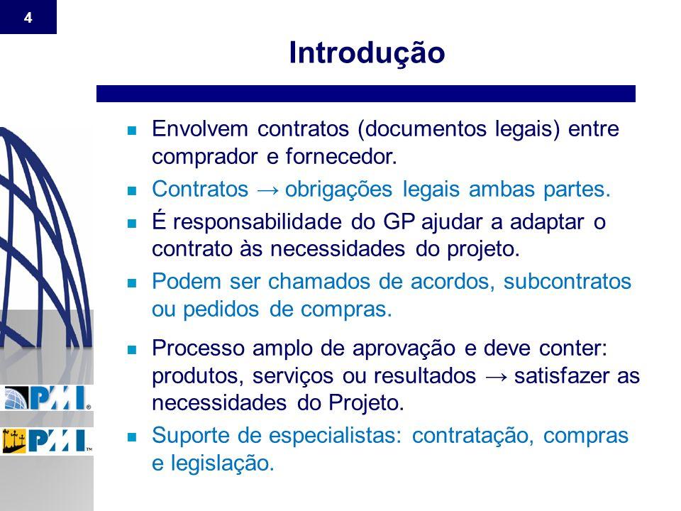 Introdução Envolvem contratos (documentos legais) entre comprador e fornecedor. Contratos → obrigações legais ambas partes.
