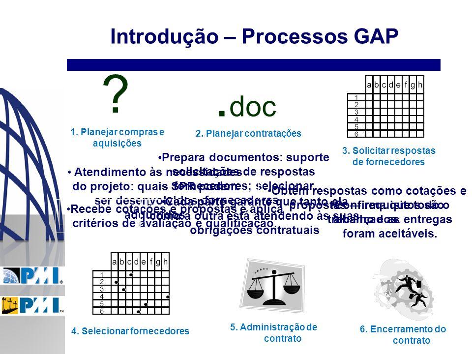 Introdução – Processos GAP