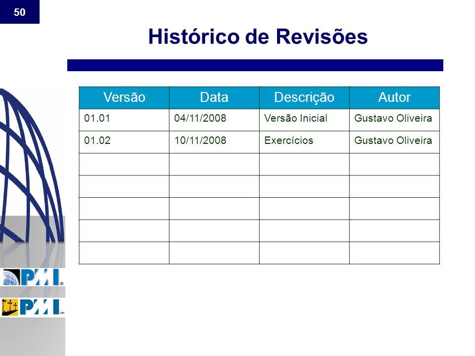 Histórico de Revisões Versão Data Descrição Autor 01.01 04/11/2008