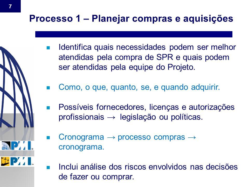 Processo 1 – Planejar compras e aquisições