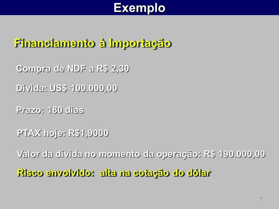Exemplo Financiamento à Importação