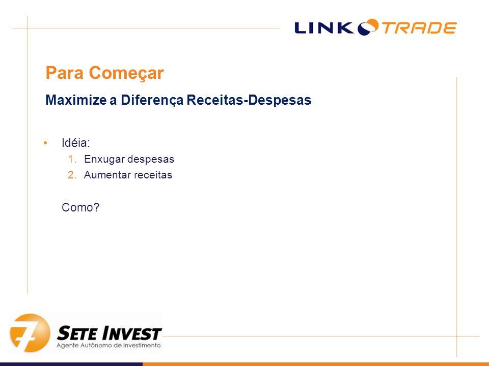 Para Começar Maximize a Diferença Receitas-Despesas Idéia: Como