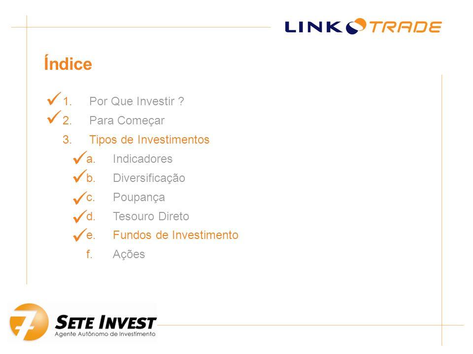        Índice Por Que Investir Para Começar