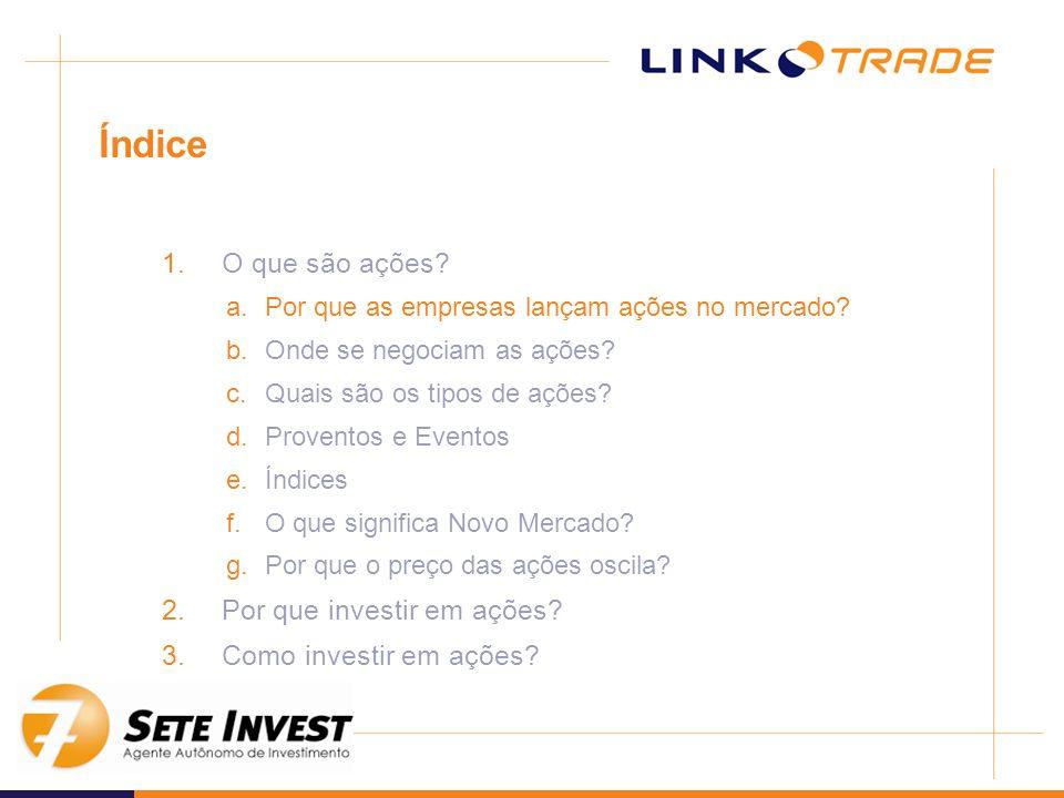 Índice O que são ações Por que investir em ações