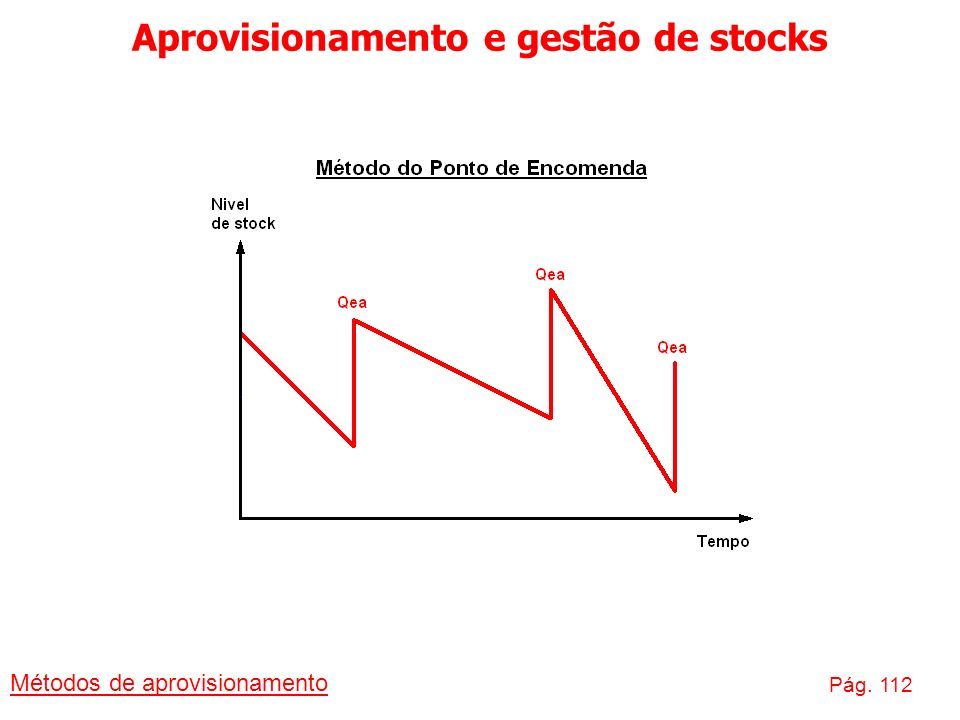 Aprovisionamento e gestão de stocks