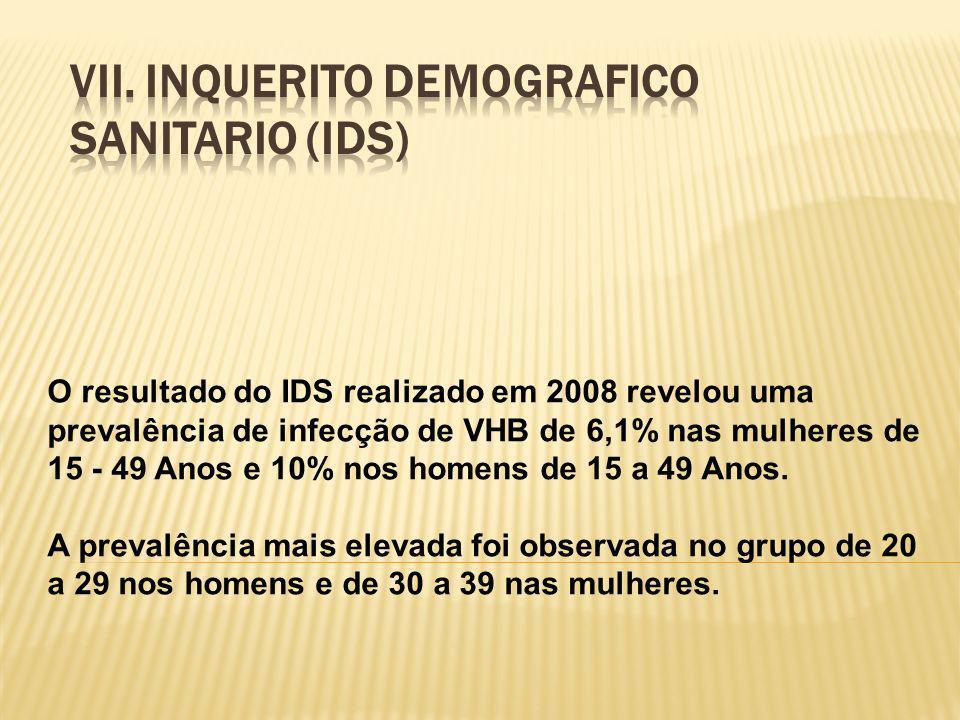 VII. Inquerito Demografico sanitario (IDS)