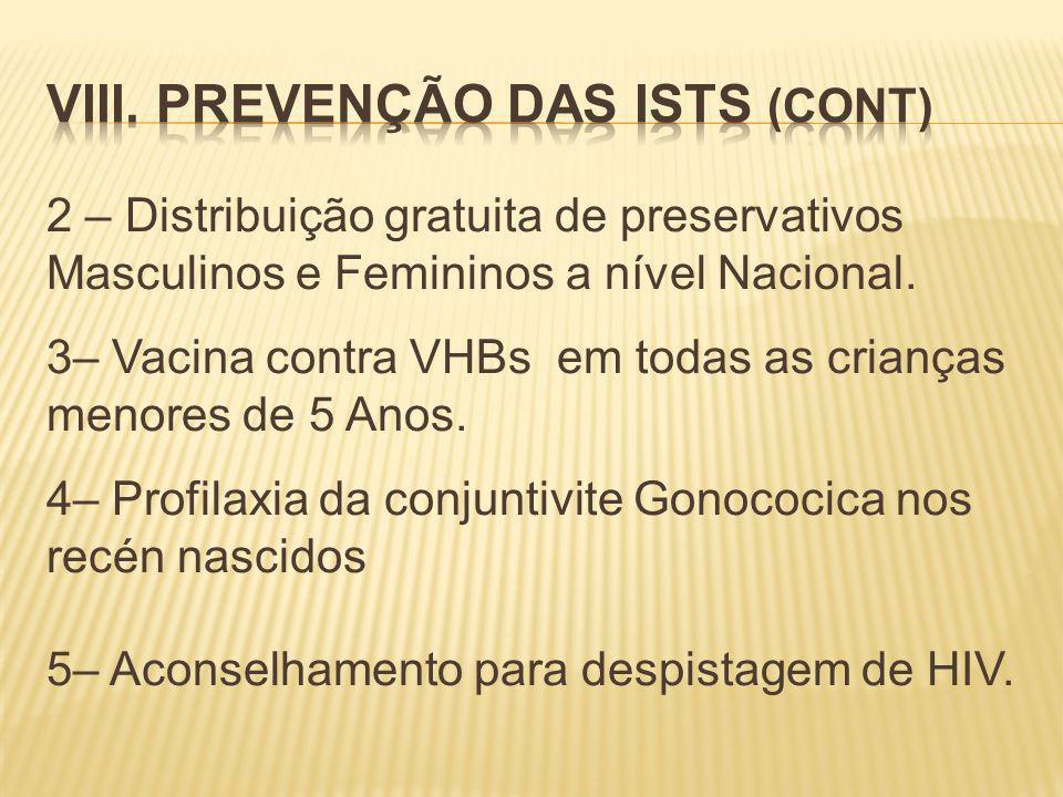 VIII. PREVENÇÃO DAS ISTs (cont)