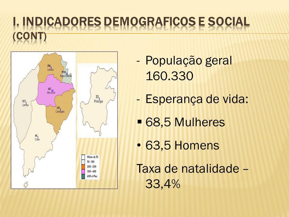 I. Indicadores demograficos e social (cont)