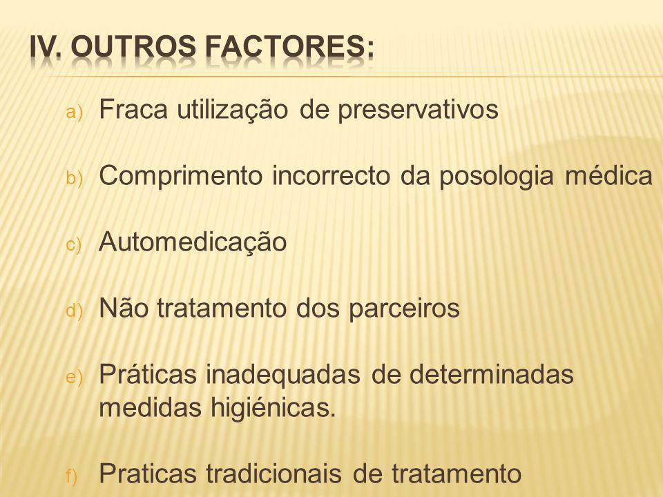IV. Outros Factores: Fraca utilização de preservativos