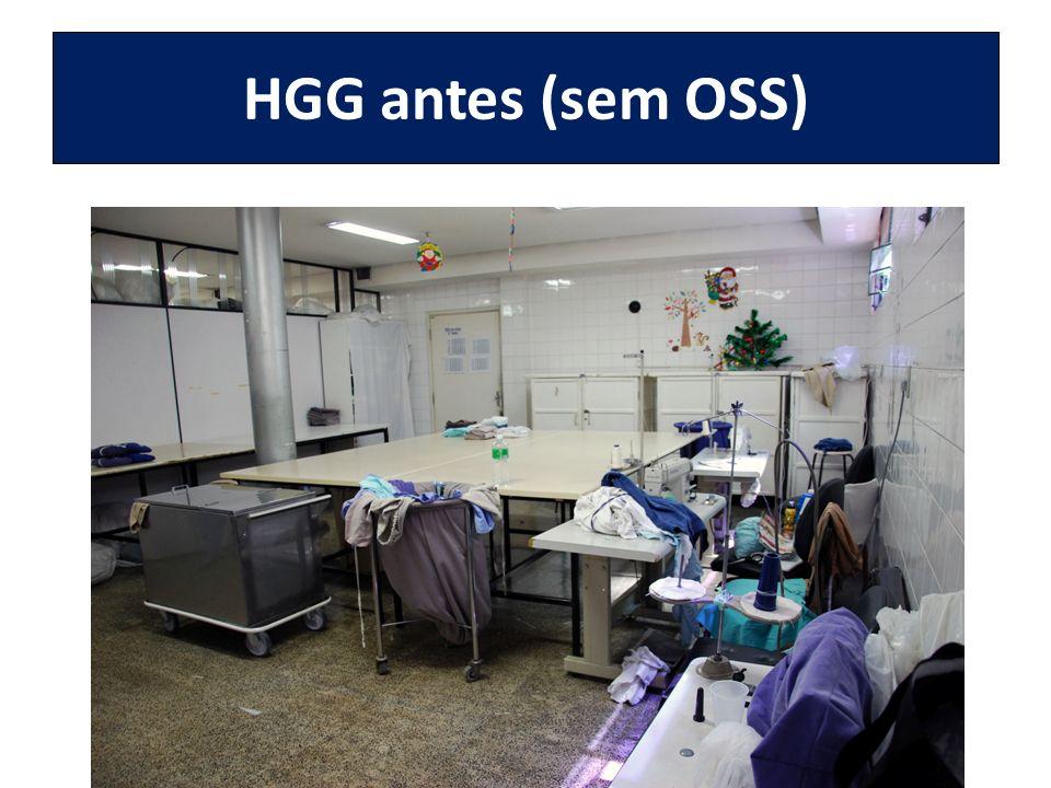 HGG antes (sem OSS)