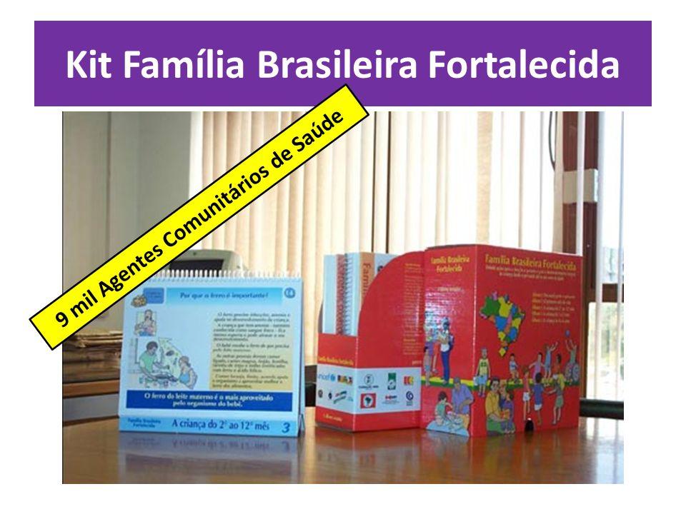 Kit Família Brasileira Fortalecida