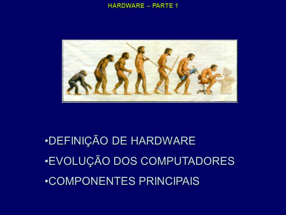 DEFINIÇÃO DE HARDWARE EVOLUÇÃO DOS COMPUTADORES COMPONENTES PRINCIPAIS