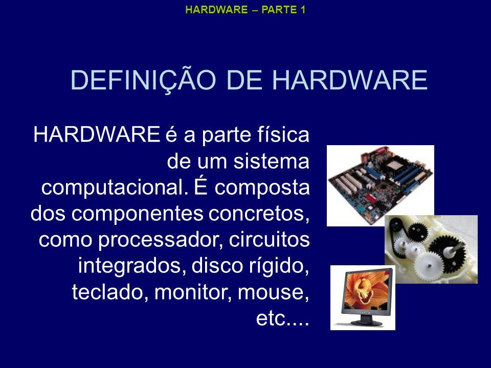 DEFINIÇÃO DE HARDWARE