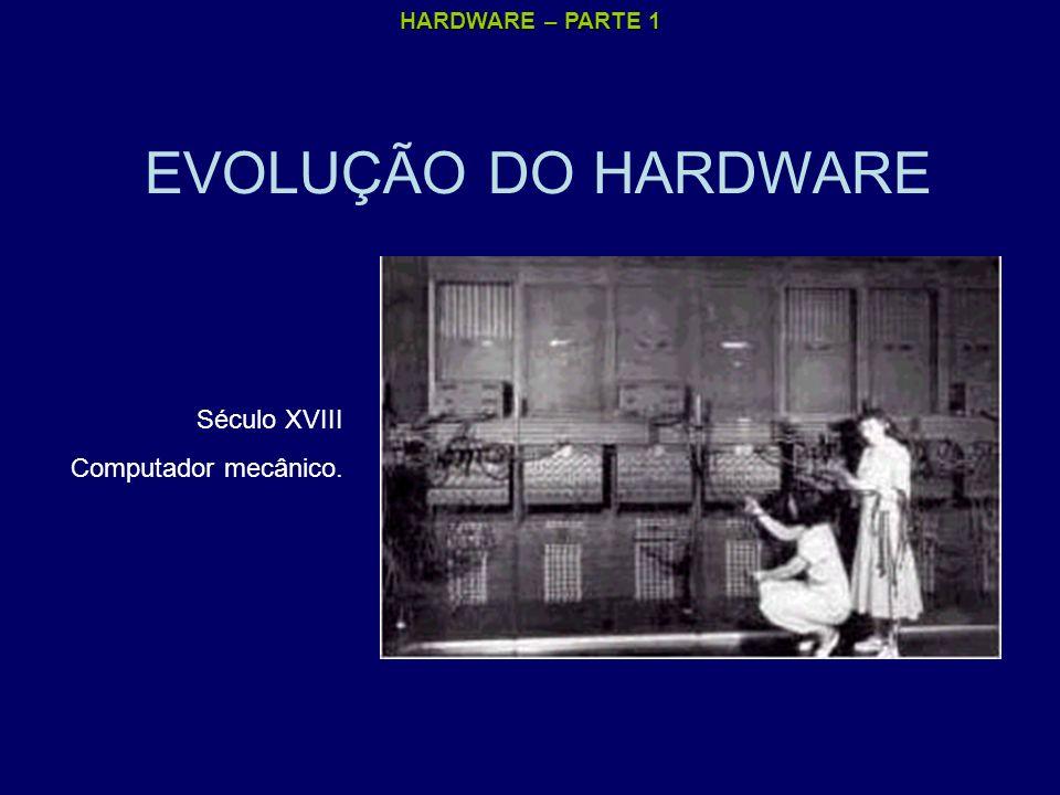 EVOLUÇÃO DO HARDWARE Século XVIII Computador mecânico.