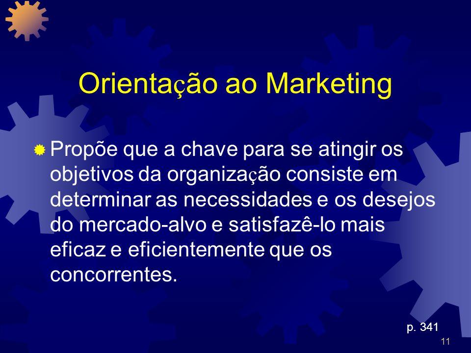Orientação ao Marketing