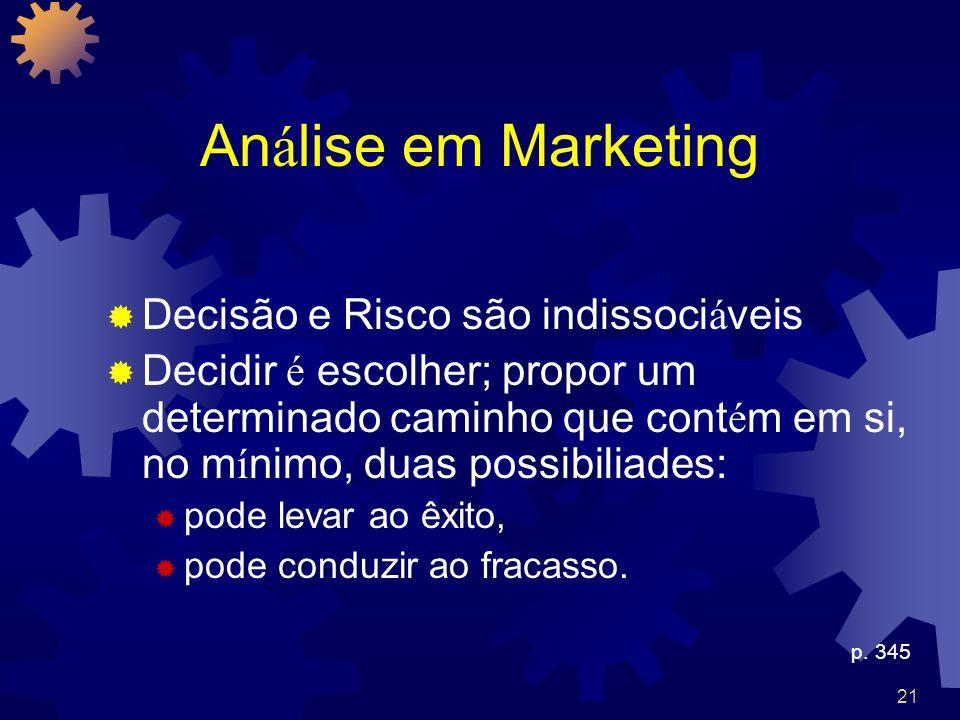 Análise em Marketing Decisão e Risco são indissociáveis