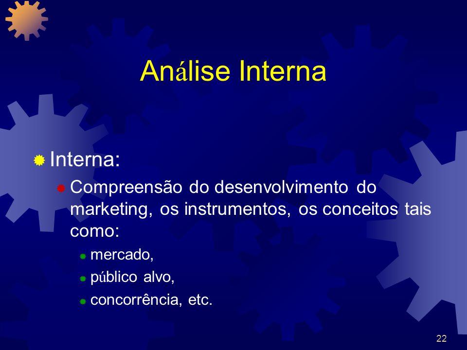 Análise Interna Interna: