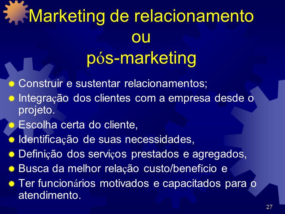 Marketing de relacionamento ou pós-marketing