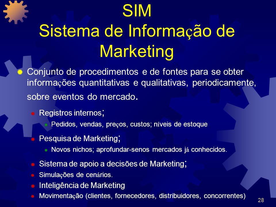 SIM Sistema de Informação de Marketing