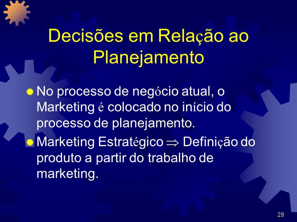 Decisões em Relação ao Planejamento