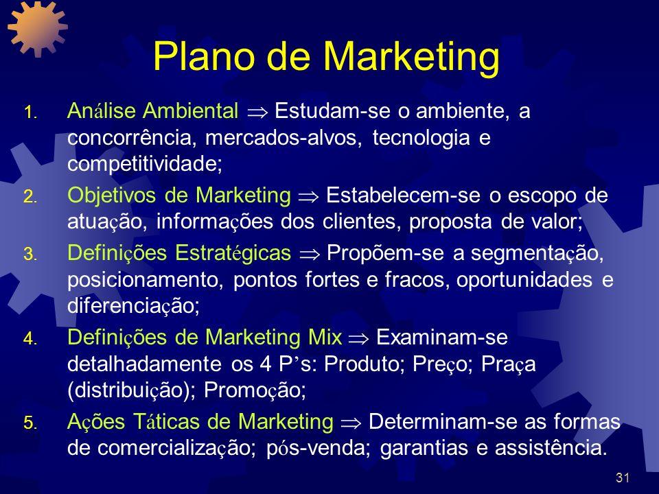 Plano de Marketing Análise Ambiental  Estudam-se o ambiente, a concorrência, mercados-alvos, tecnologia e competitividade;