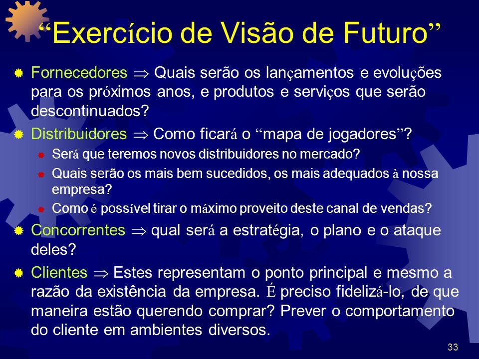 Exercício de Visão de Futuro