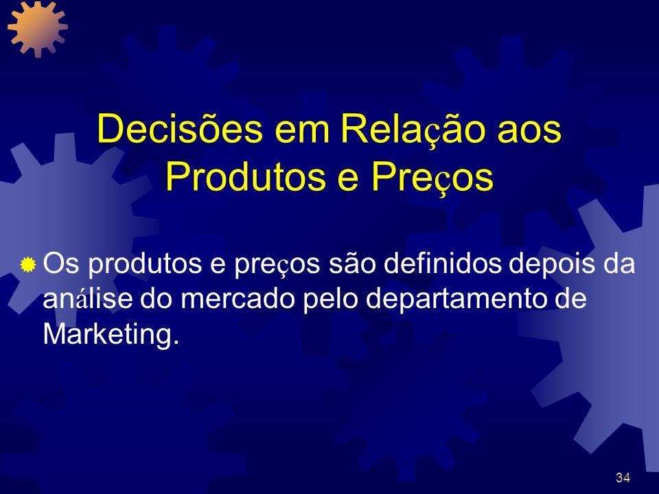 Decisões em Relação aos Produtos e Preços