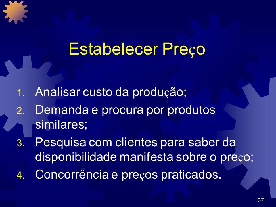 Estabelecer Preço Analisar custo da produção;
