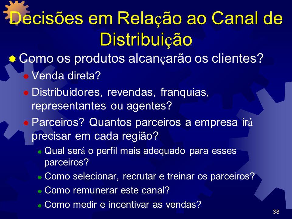Decisões em Relação ao Canal de Distribuição