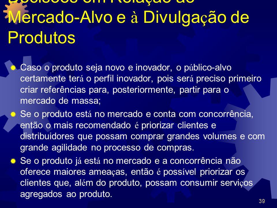 Decisões em Relação ao Mercado-Alvo e à Divulgação de Produtos