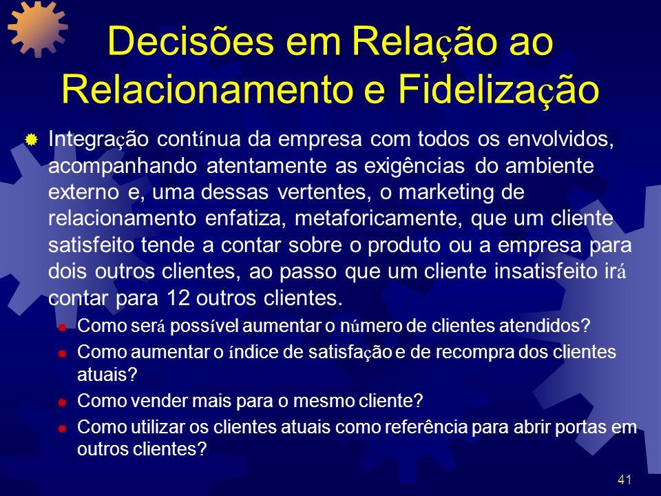 Decisões em Relação ao Relacionamento e Fidelização