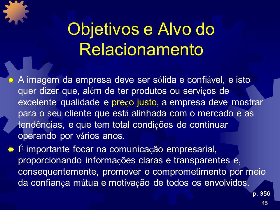 Objetivos e Alvo do Relacionamento