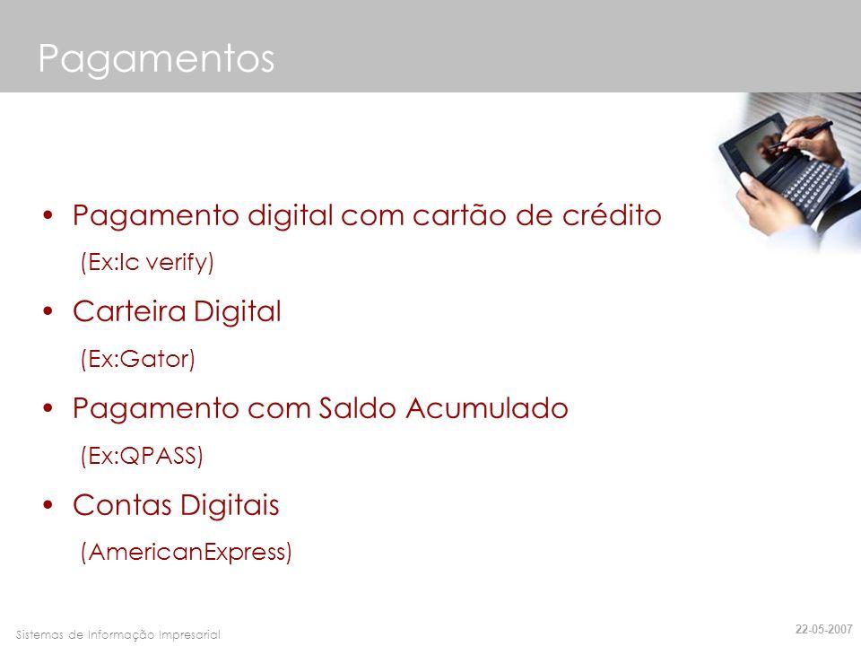 Pagamentos Pagamento digital com cartão de crédito Carteira Digital