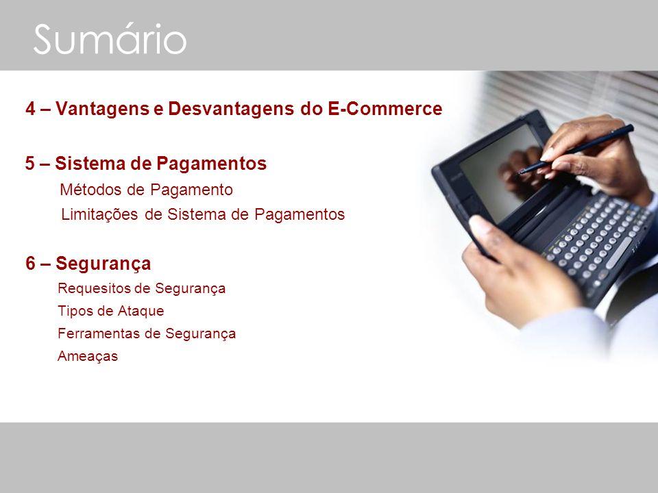 Sumário 4 – Vantagens e Desvantagens do E-Commerce
