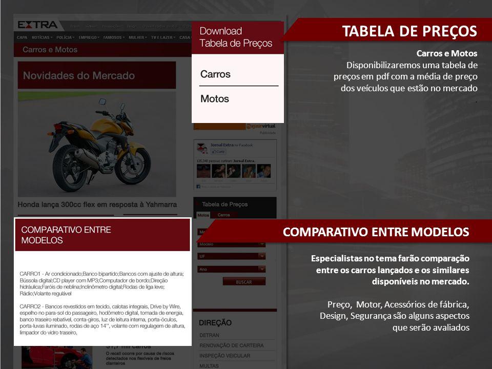 TABELA DE PREÇOS COMPARATIVO ENTRE MODELOS Carros e Motos