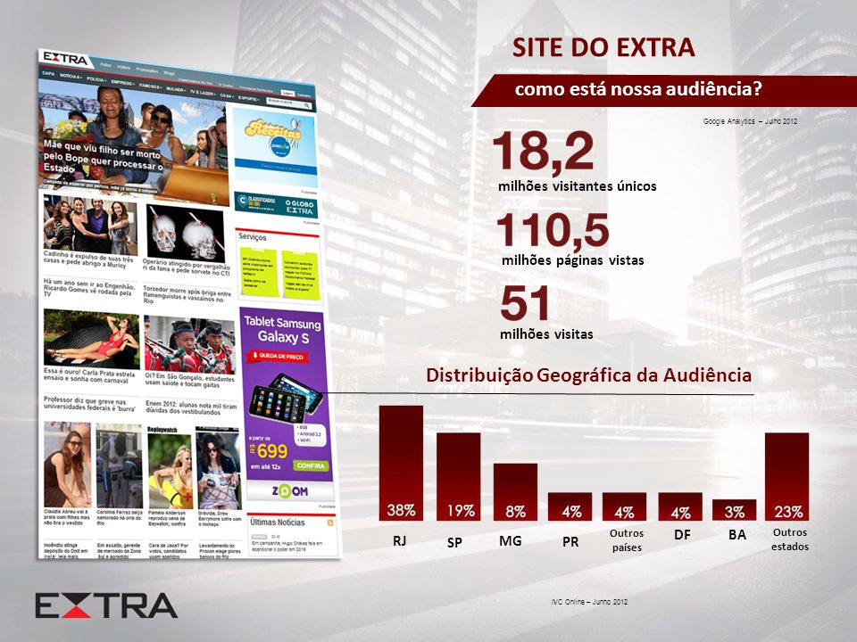 Google Analytics – Julho 2012