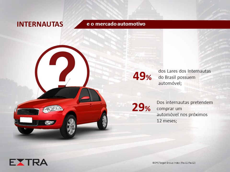 49% 29% INTERNAUTAS e o mercado automotivo